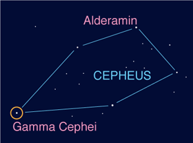 Gamma Ceph position in the sky